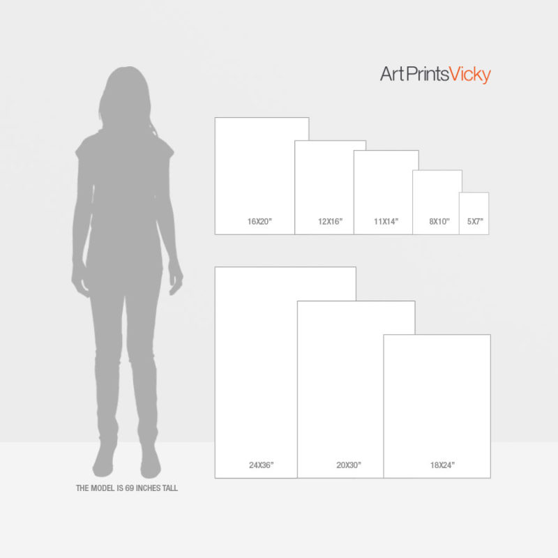 Poster size guide vertical