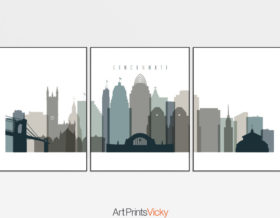 Cincinnati set of 3 prints skyline earth tones 4